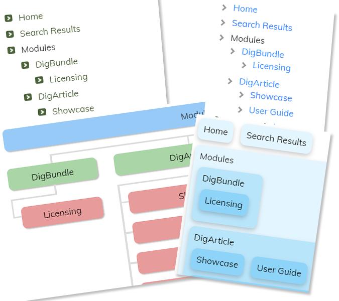 DigSitemap templates